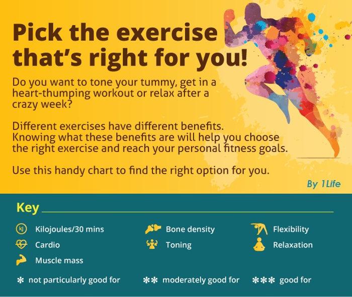 Exercise types